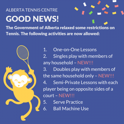 Good News! The Government of Alberta provided further clarifications and relaxed the restrictions on Tennis